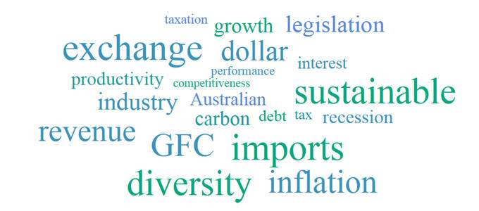 Economics word cloud from ABS analysis of Australia's 55 regional development plans