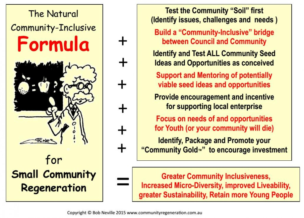 The formula for small community regeneration